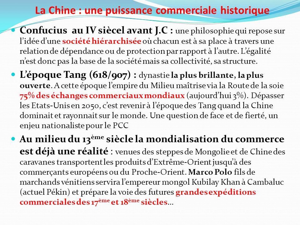 La Chine : une puissance commerciale historique