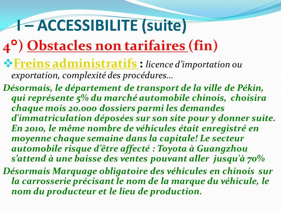 I – ACCESSIBILITE (suite)