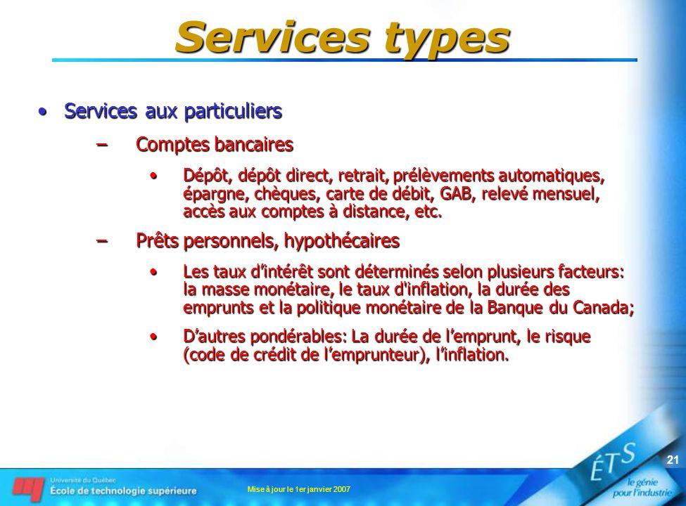 Services types Services aux particuliers Comptes bancaires