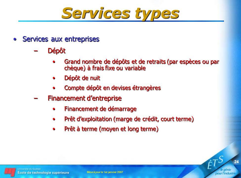 Services types Services aux entreprises Dépôt Financement d'entreprise