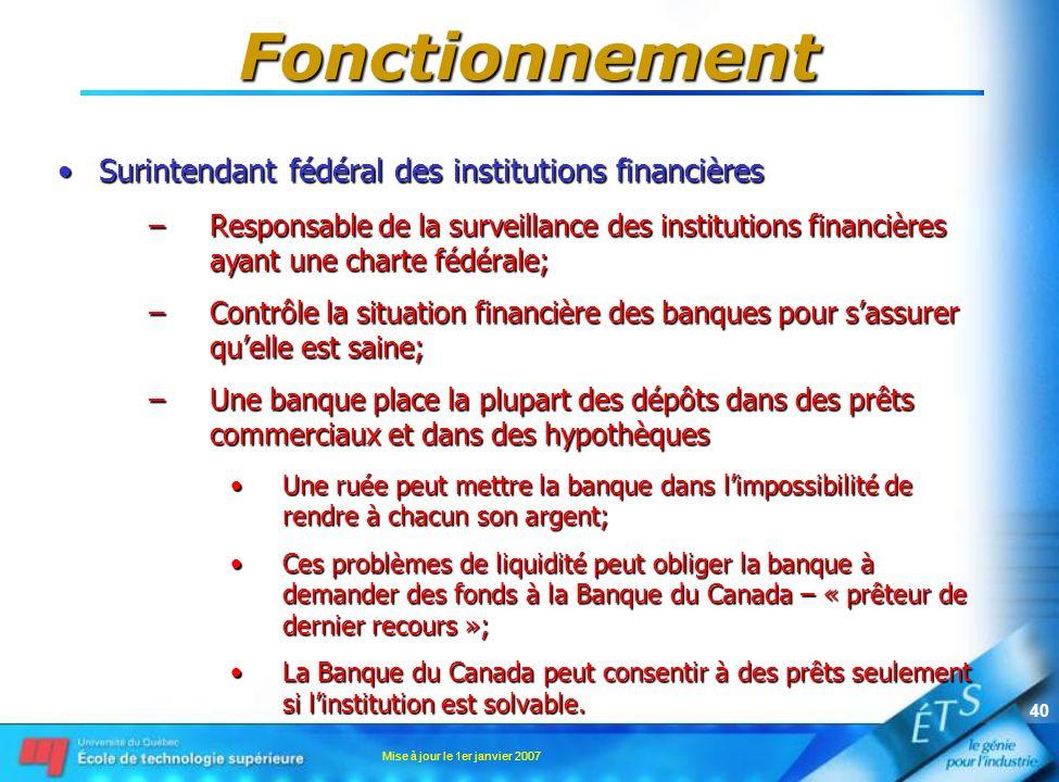 Fonctionnement Surintendant fédéral des institutions financières