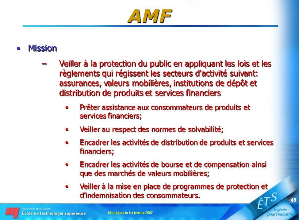AMF Mission.