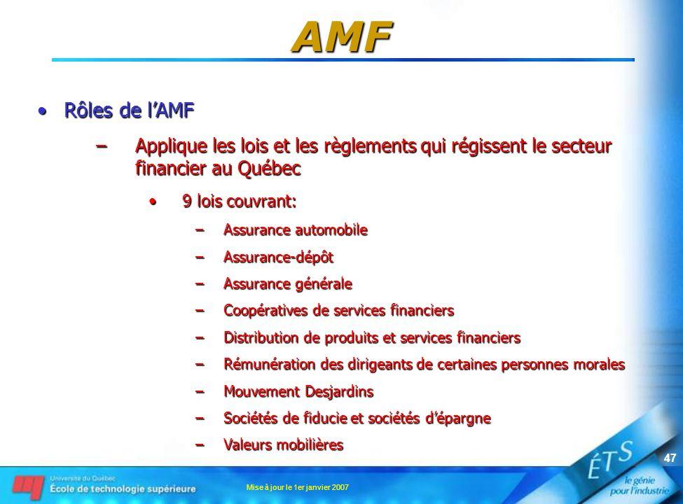 AMF Rôles de l'AMF. Applique les lois et les règlements qui régissent le secteur financier au Québec.