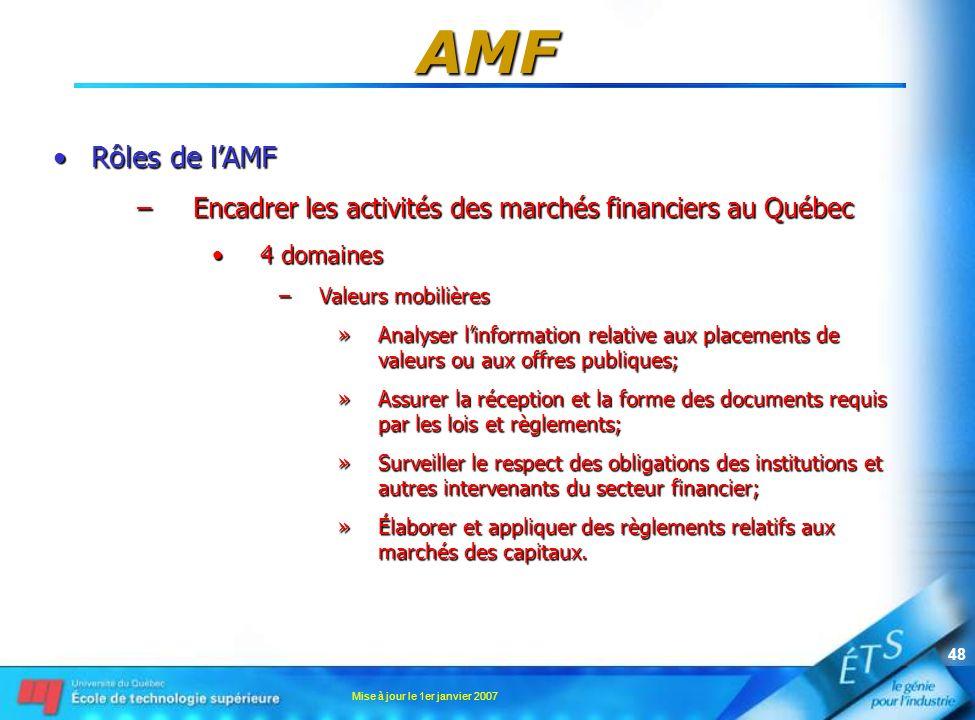 AMF Rôles de l'AMF. Encadrer les activités des marchés financiers au Québec. 4 domaines. Valeurs mobilières.