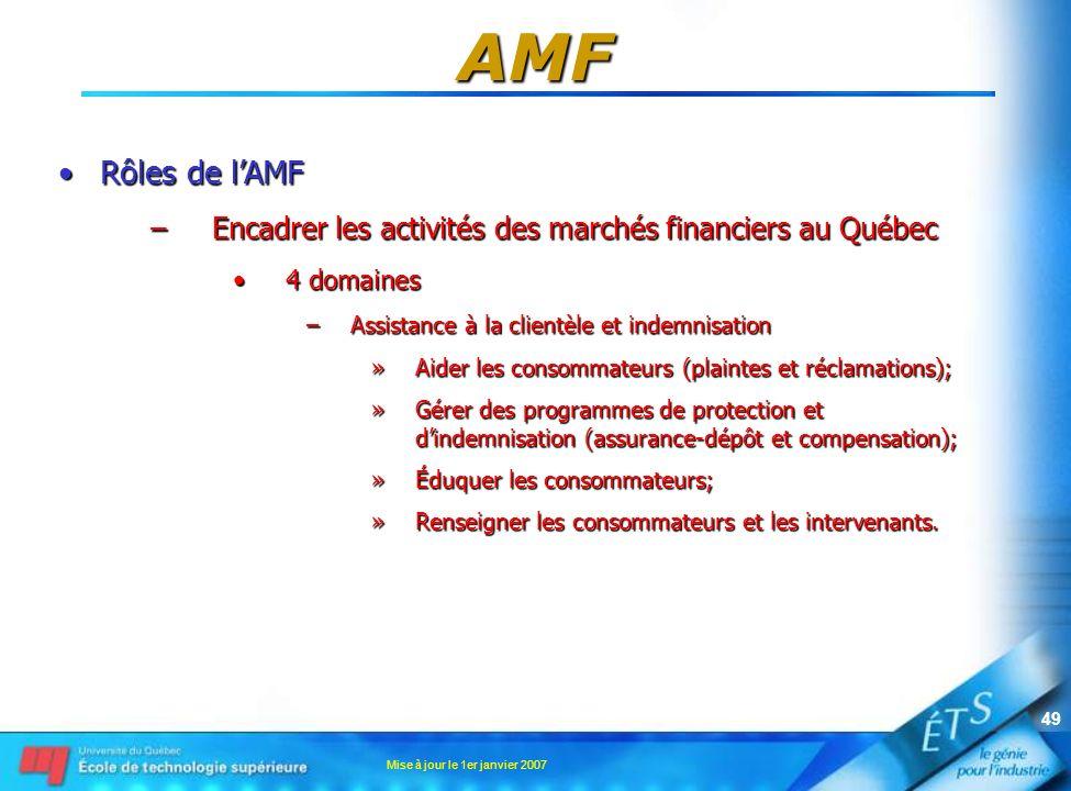AMF Rôles de l'AMF. Encadrer les activités des marchés financiers au Québec. 4 domaines. Assistance à la clientèle et indemnisation.