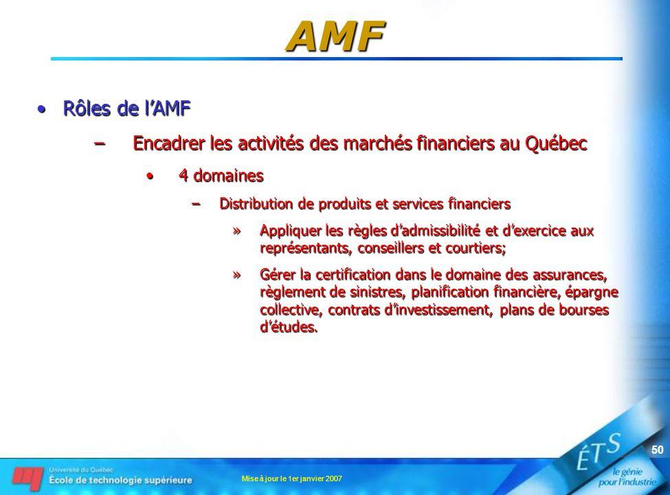 AMF Rôles de l'AMF. Encadrer les activités des marchés financiers au Québec. 4 domaines. Distribution de produits et services financiers.