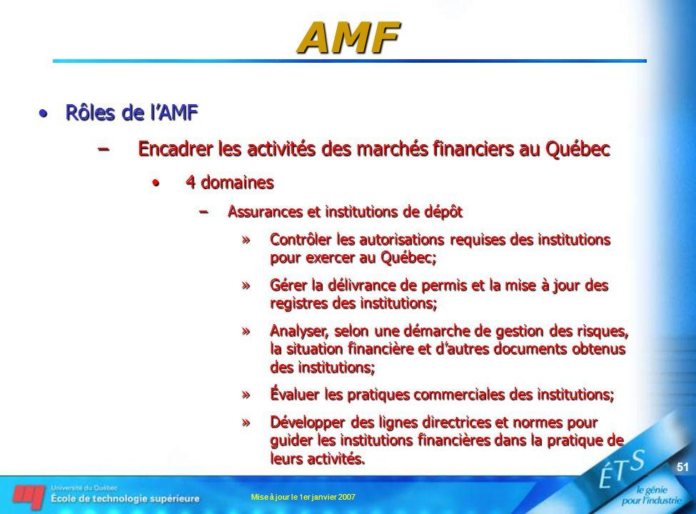 AMF Rôles de l'AMF. Encadrer les activités des marchés financiers au Québec. 4 domaines. Assurances et institutions de dépôt.
