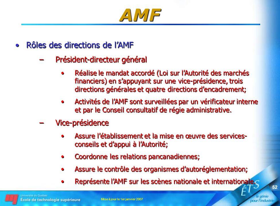 AMF Rôles des directions de l'AMF Président-directeur général