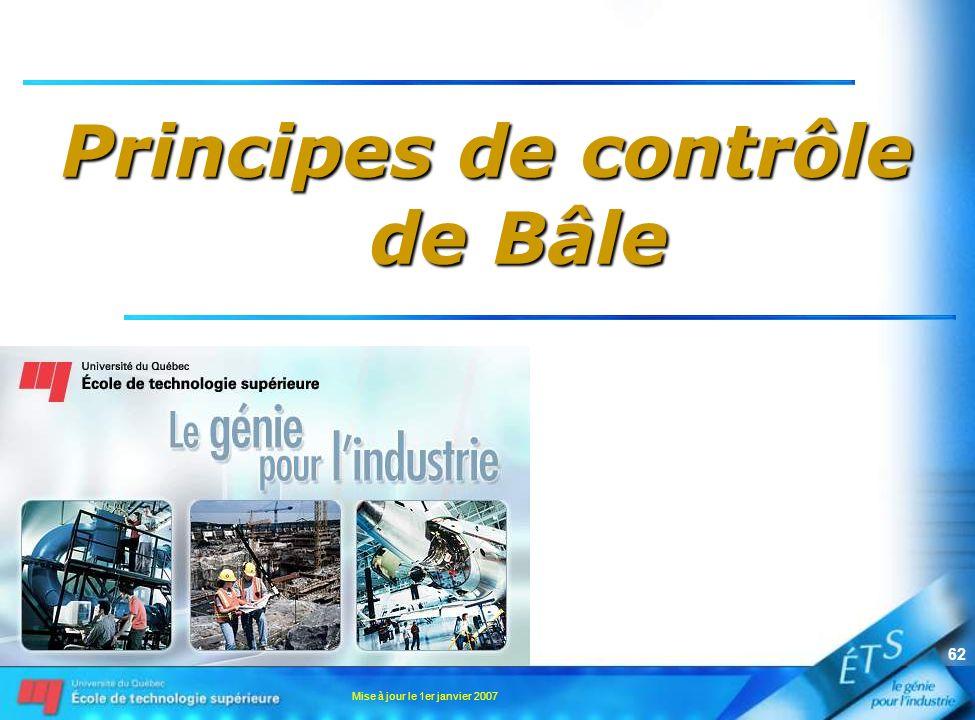 Principes de contrôle de Bâle