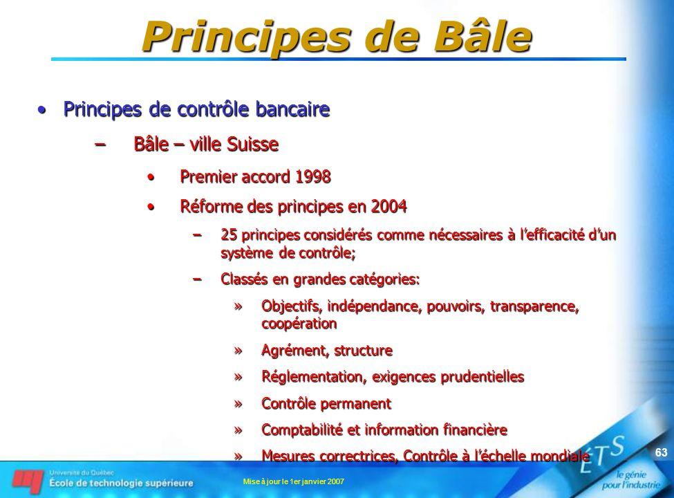 Principes de Bâle Principes de contrôle bancaire Bâle – ville Suisse