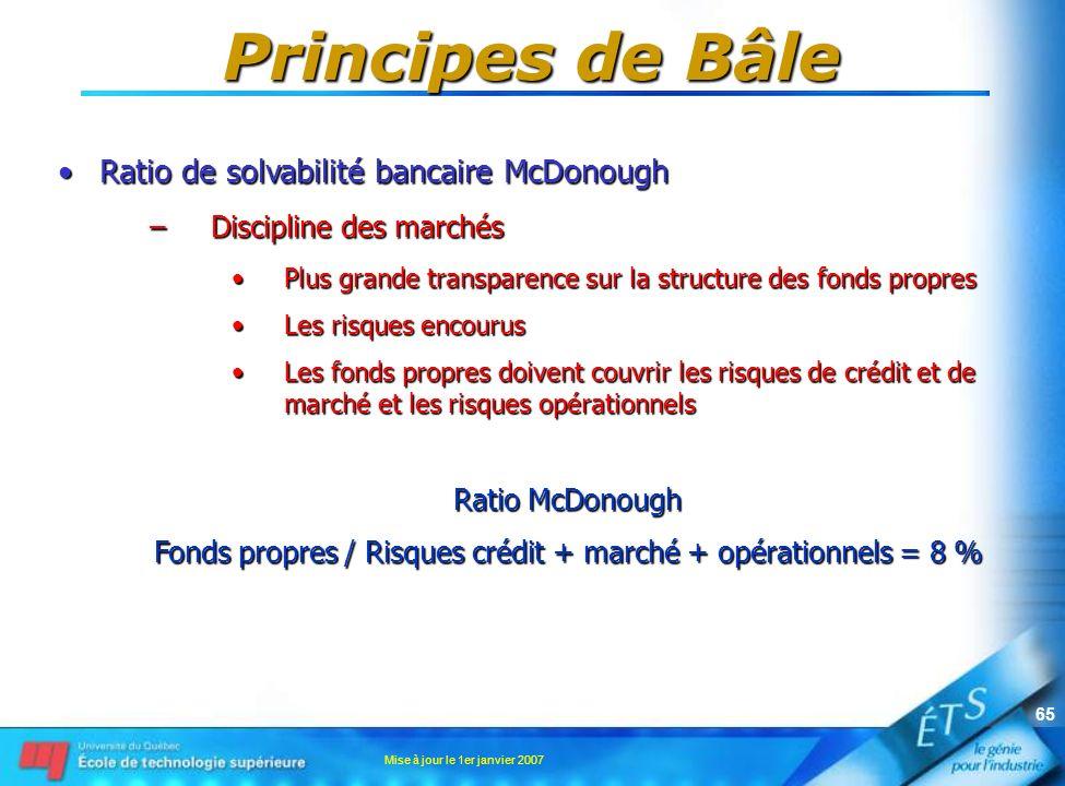 Fonds propres / Risques crédit + marché + opérationnels = 8 %