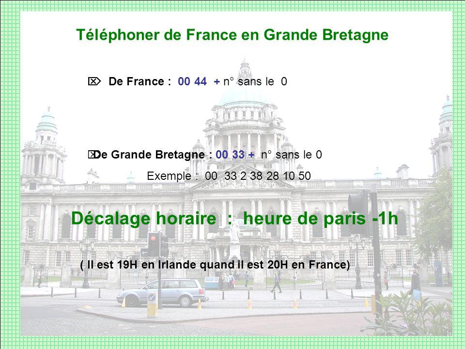 Décalage horaire : heure de paris -1h