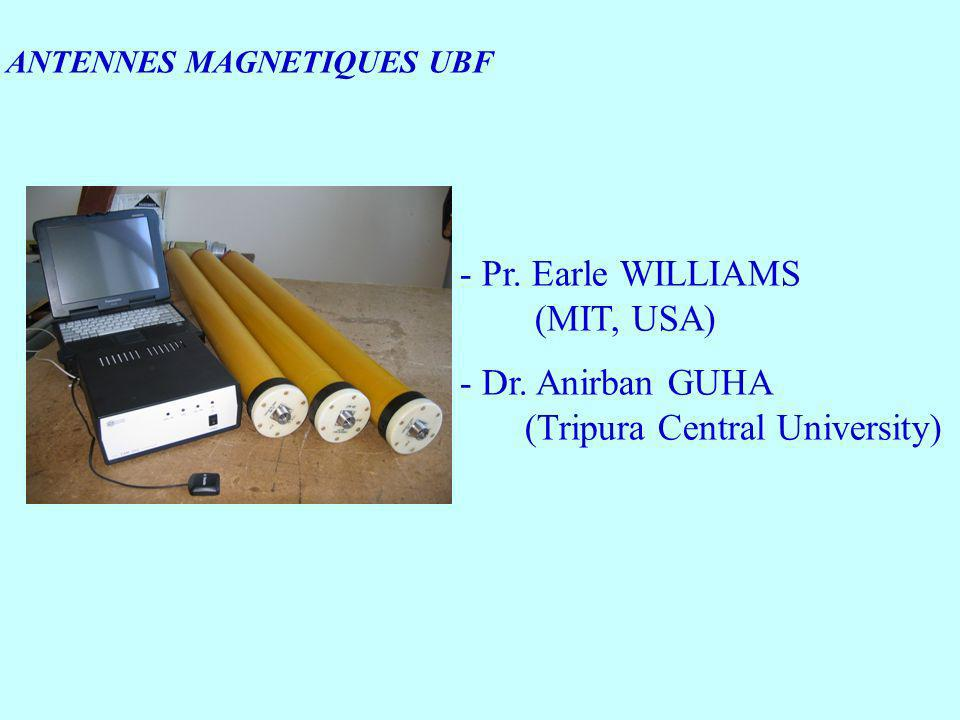 ANTENNES MAGNETIQUES UBF