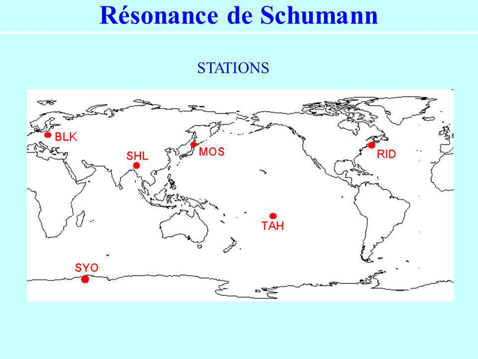 Résonance de Schumann STATIONS