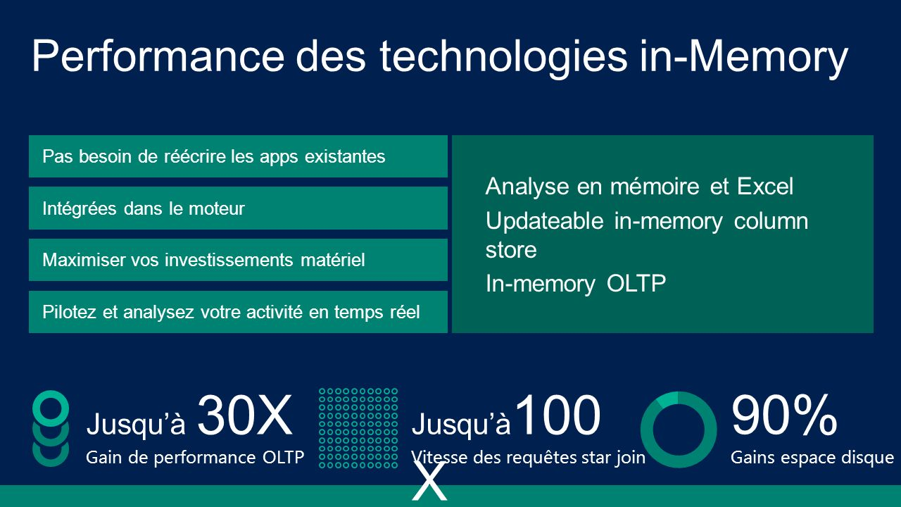 Performance des technologies in-Memory