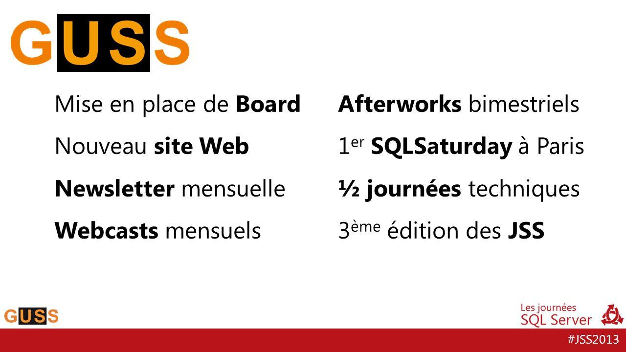 Mise en place de BoardAfterworks bimestriels. Nouveau site Web. 1er SQLSaturday à Paris. Newsletter mensuelle.