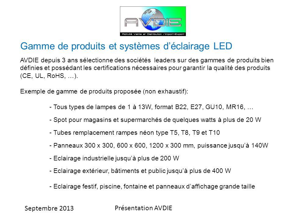 Gamme de produits et systèmes d'éclairage LED