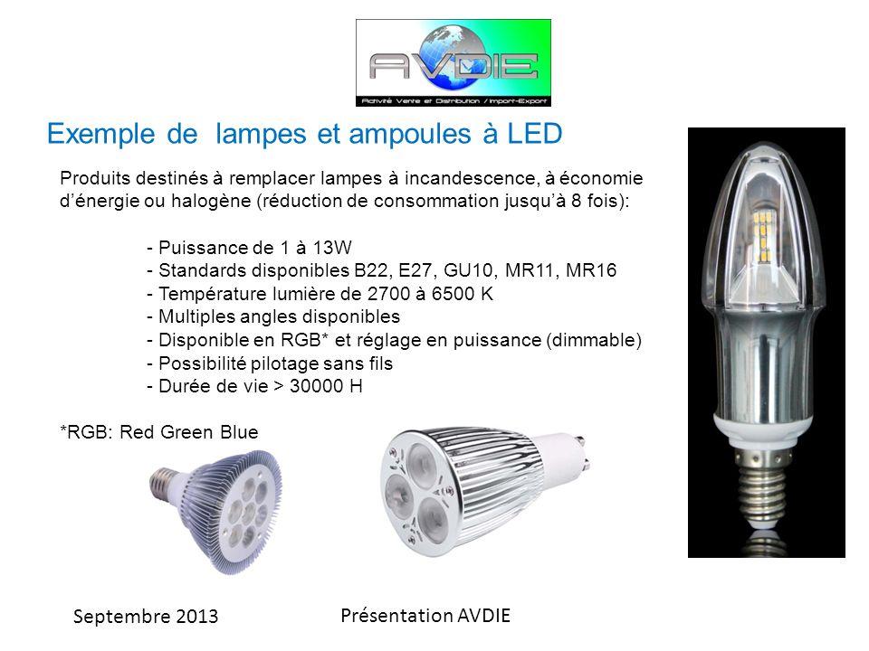 Exemple de lampes et ampoules à LED