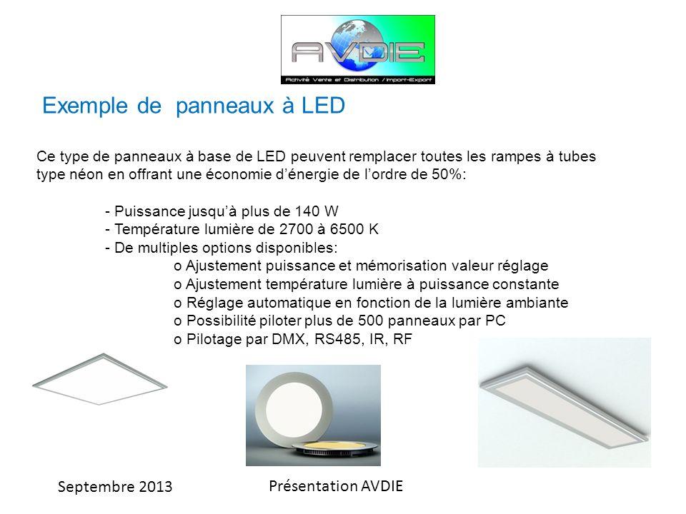 Exemple de panneaux à LED
