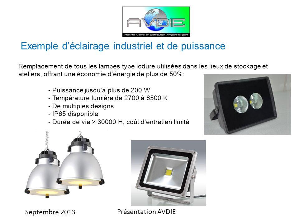Exemple d'éclairage industriel et de puissance