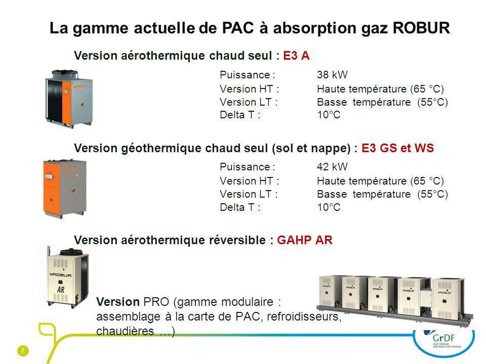La gamme actuelle de PAC à absorption gaz ROBUR