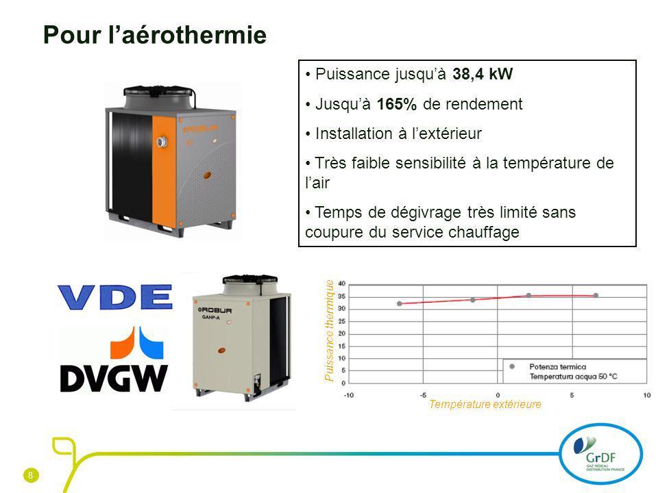 Pour l'aérothermie Puissance jusqu'à 38,4 kW Jusqu'à 165% de rendement