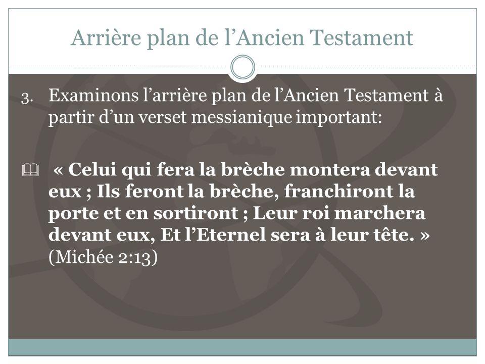 Arrière plan de l'Ancien Testament
