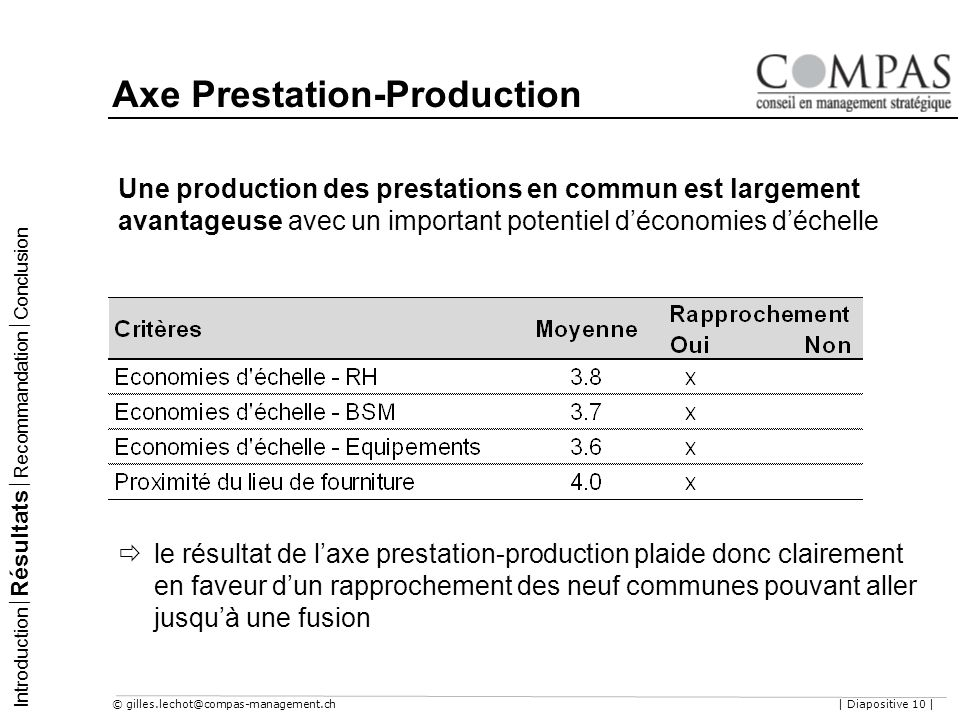 Axe Prestation-Production