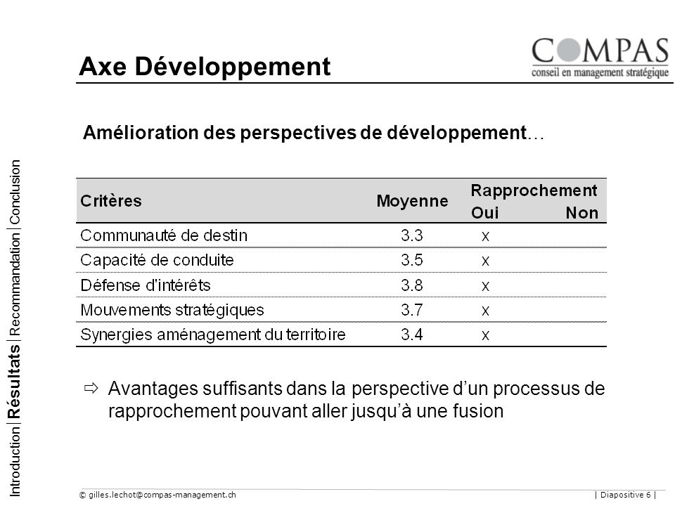 Axe Développement Amélioration des perspectives de développement…