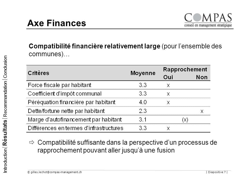 Axe Finances Compatibilité financière relativement large (pour l'ensemble des communes)… IntroductionRésultatsRecommandationConclusion.