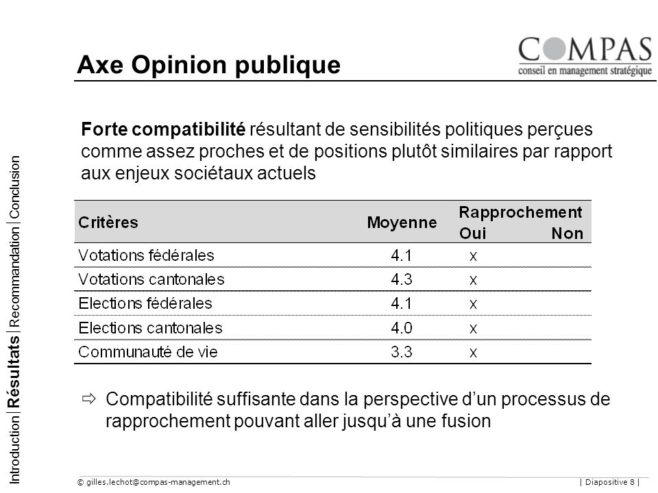 Axe Opinion publique