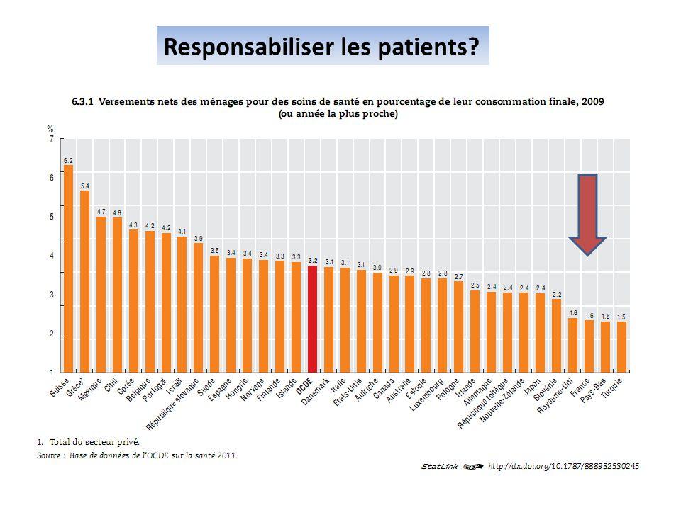 Responsabiliser les patients