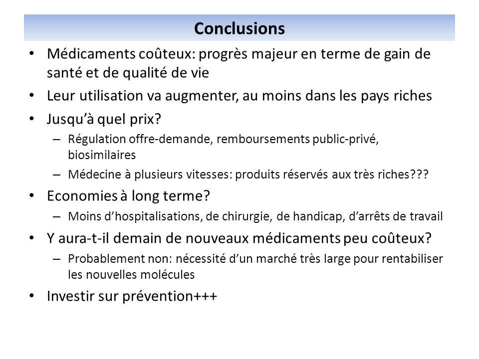 Conclusions Médicaments coûteux: progrès majeur en terme de gain de santé et de qualité de vie.