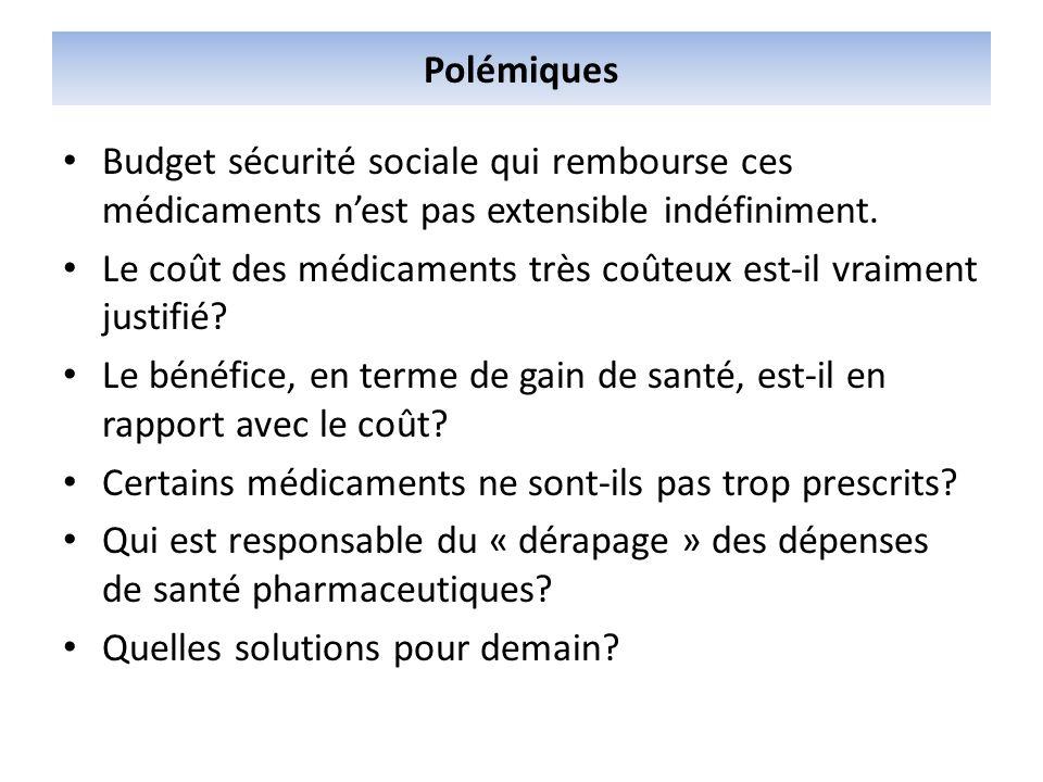 Polémiques Budget sécurité sociale qui rembourse ces médicaments n'est pas extensible indéfiniment.