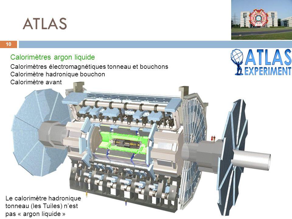 ATLAS Calorimètres argon liquide