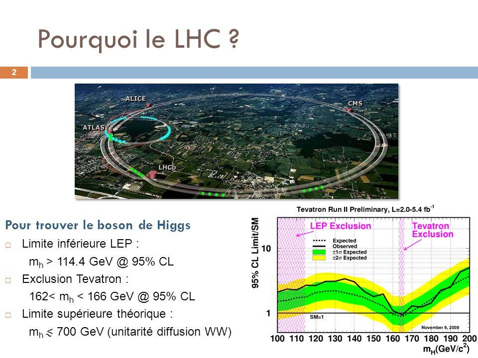 Pourquoi le LHC Pour trouver le boson de Higgs
