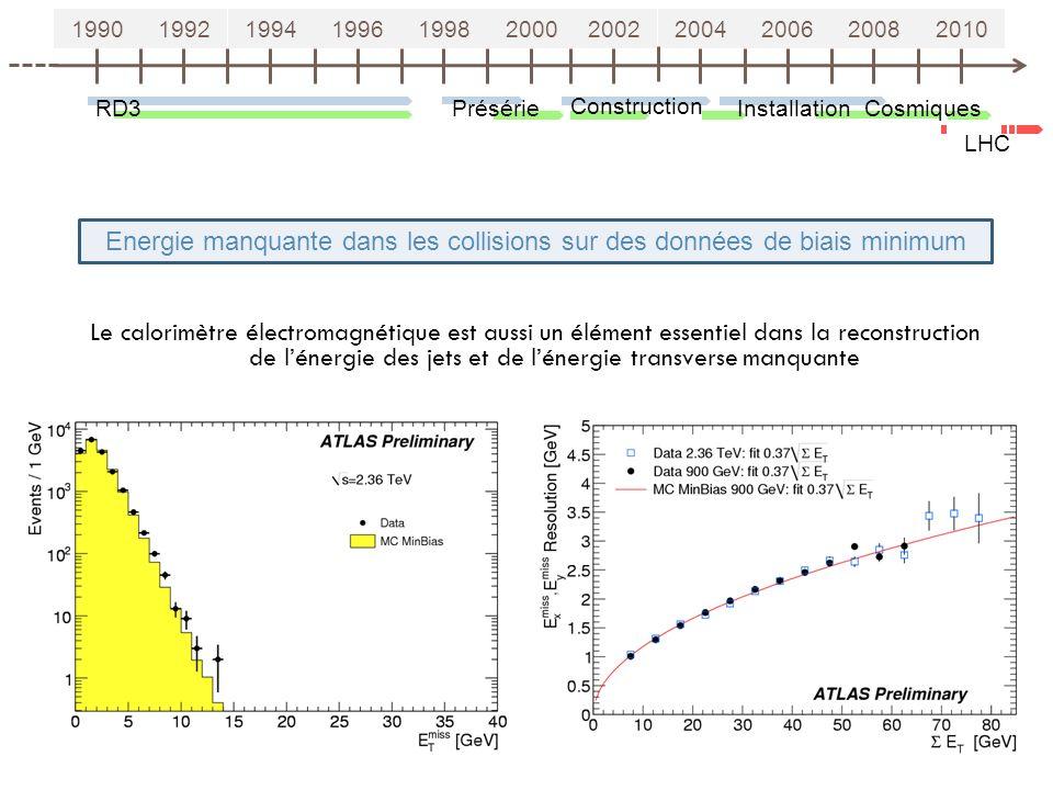 Energie manquante dans les collisions sur des données de biais minimum