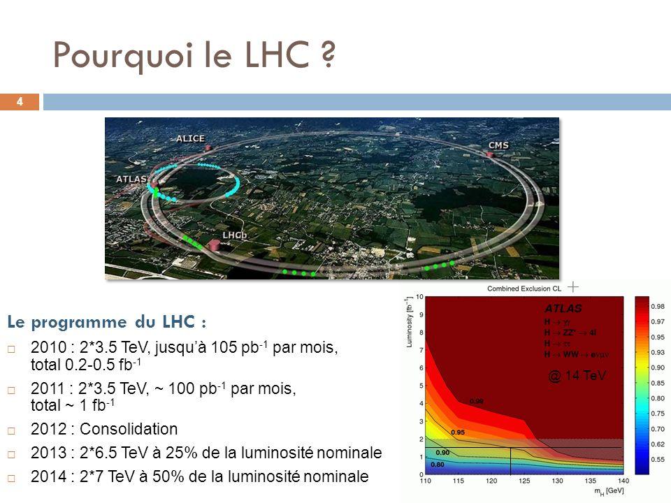 Pourquoi le LHC Le programme du LHC :