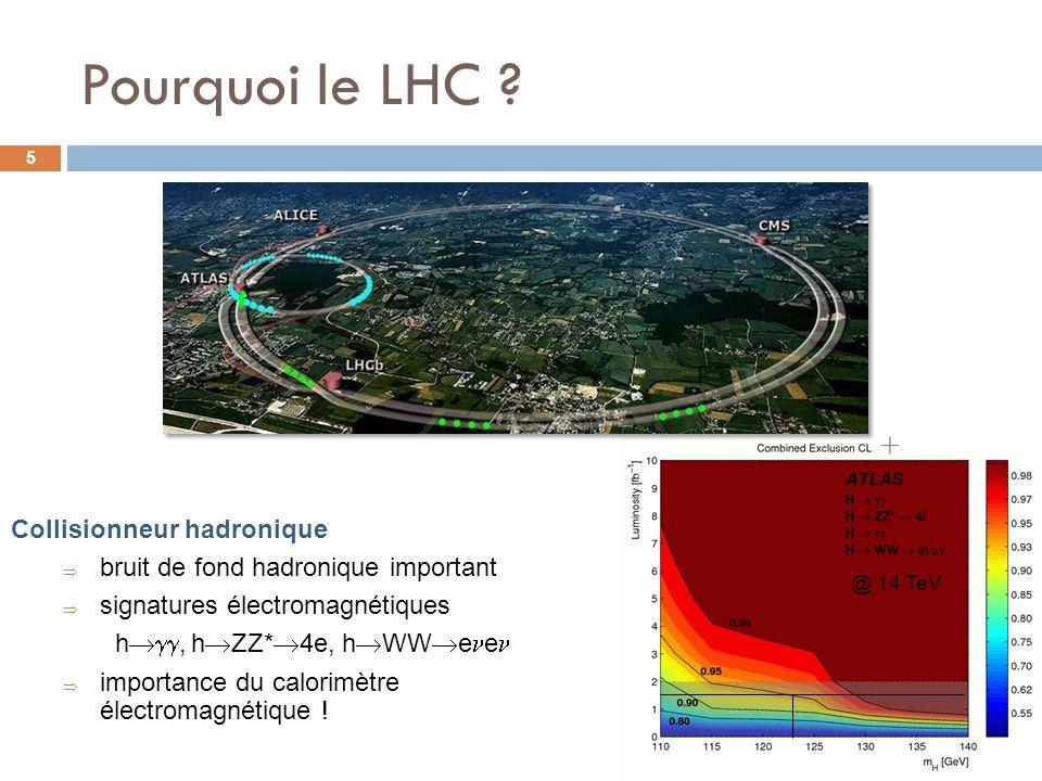 Pourquoi le LHC Collisionneur hadronique