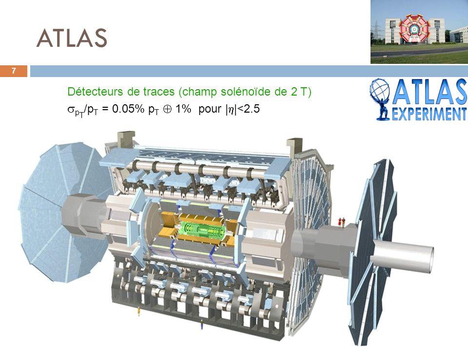 ATLAS pT/pT = 0.05% pT  1% pour ||<2.5