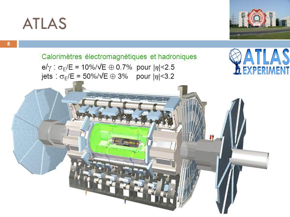 ATLAS Calorimètres électromagnétiques et hadroniques