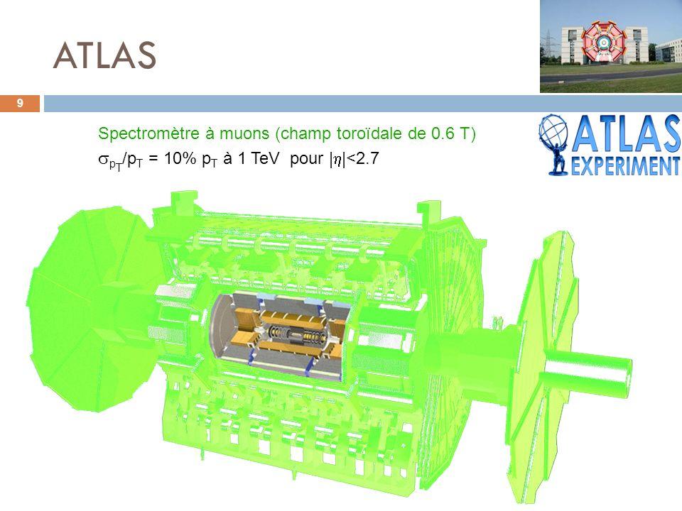 ATLAS pT/pT = 10% pT à 1 TeV pour ||<2.7