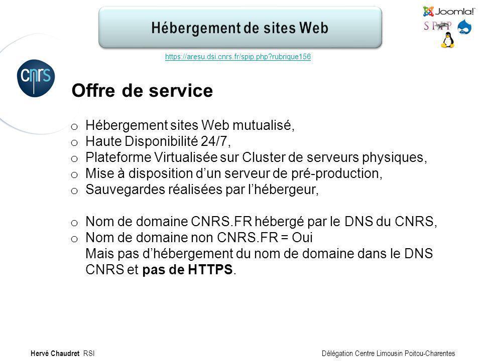 Hébergement de site Web : Offre
