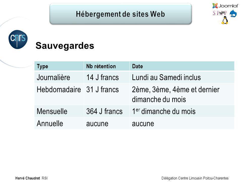 Hébergement de site Web : Sauvegardes