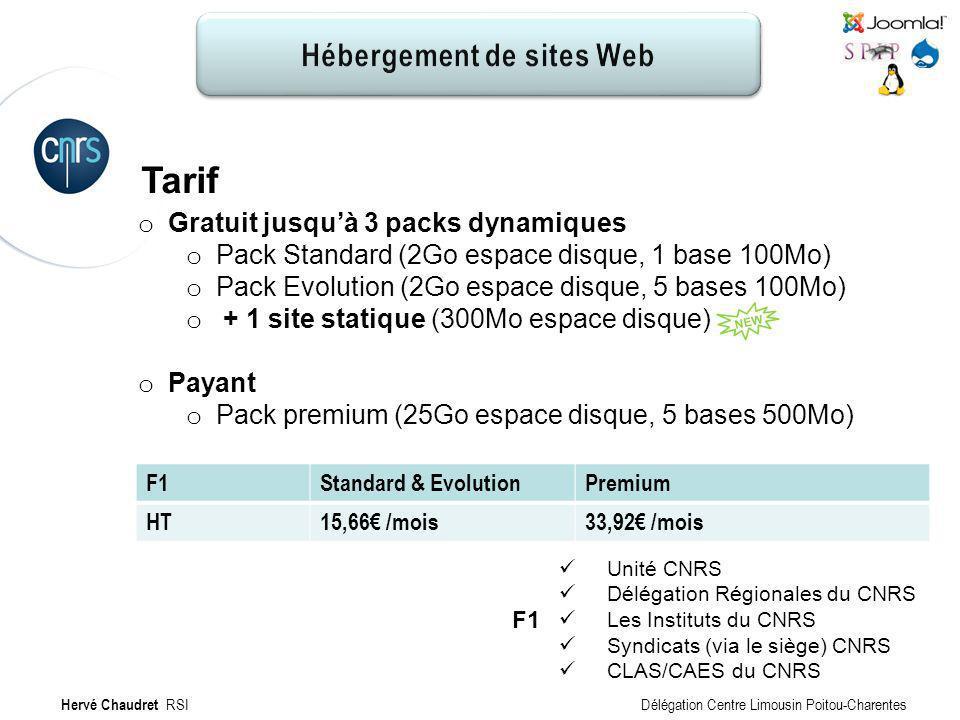 Hébergement de site Web : Tarifs