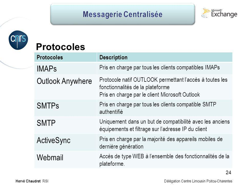 Messagerie Centralisée : Protocoles