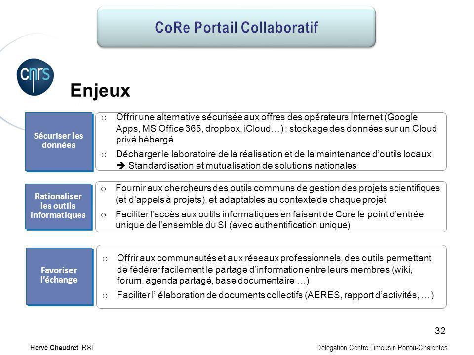 CoRe Portail collaboratif : Enjeux