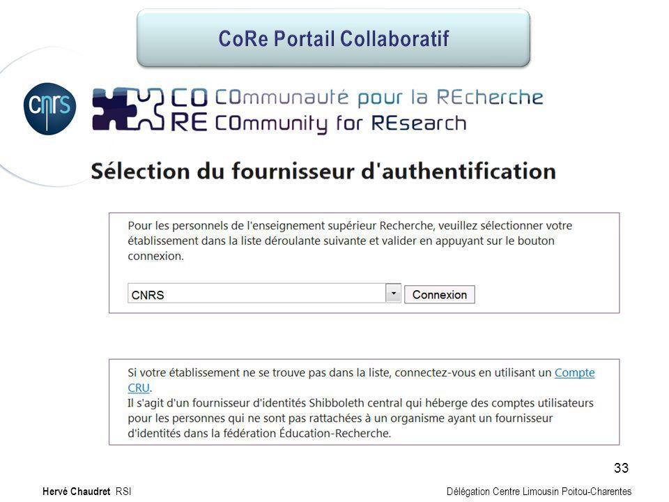 CoRe Portail collaboratif : authentification