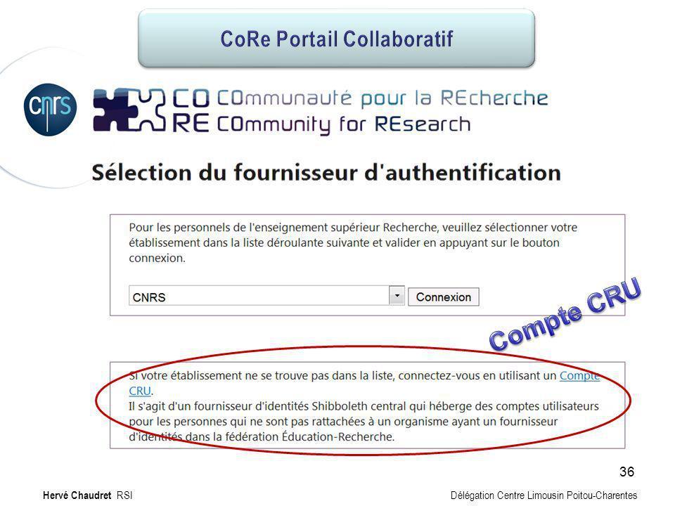 CoRe Portail collaboratif : authentification Fédération Identité