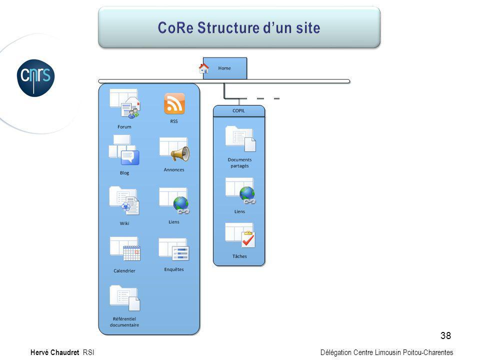 CoRe structure d'un site collaboratif